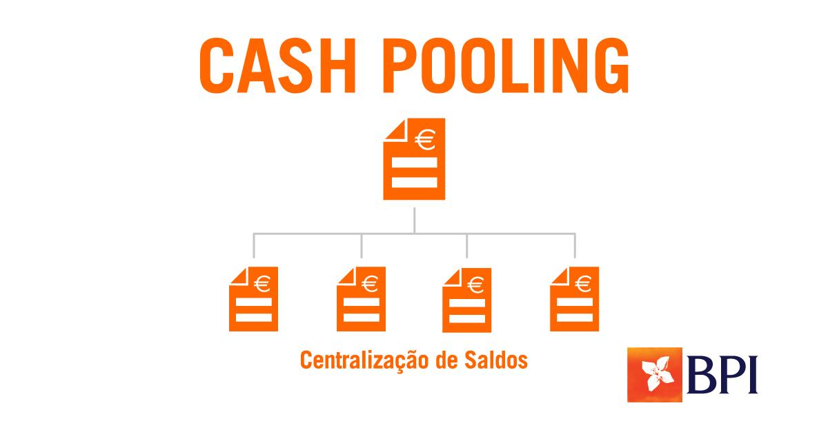 Banco BPI | Empresas | Cash Pooling