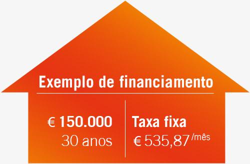 500x328_exemplo_de_financiamento2